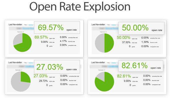 Open Rate Explosion FREE DOWNLOAD By Kevin Fahey