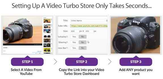 Video Turbo Store Plugin FREE DOWNLOAD